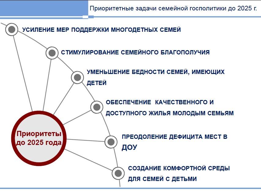 Закон волгоградской области от 01102013 99-од о внесении изменения в статью 3 закона волгоградской области от 21