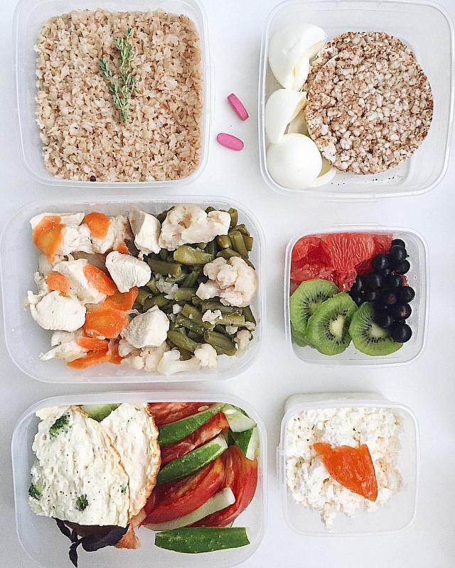 Диета Для Похудения Без Ужина. Забыть об ужине и… похудеть!